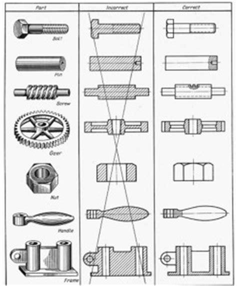 Gambar Teknik Buku1 By Giesecke Rangkuman Materi Menggambar Mesin Tanggal 20 Maret 2013