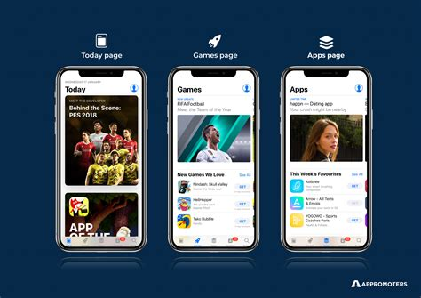 Play Store Update 2018 Aso 2018 Differences Between Apple App Store And