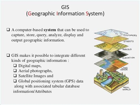 Introduction To Gis Powerpoint Pontybistrogramercy Com Gis Powerpoint Templates