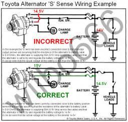 the alternator warning light indicates wilbo666 toyota alternators
