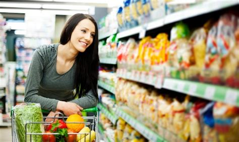Do You Grocery Shop With Or Without A List by Get Grocery Shopping Easy Meal Planning
