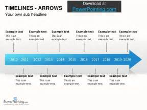 powerpoint timelines
