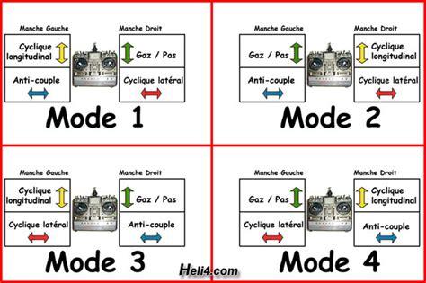 one modes radio spectrum dx6i quelques astuces et reglages de base