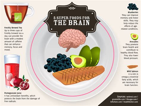 diet for the mind the science on what to eat to prevent alzheimer s and cognitive decline books recipes archives page 4 of 6 the ad plan
