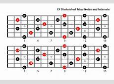 C Sharp Diminished Arpeggio Patterns - Fretboard Diagrams ... G Sharp Major Triad
