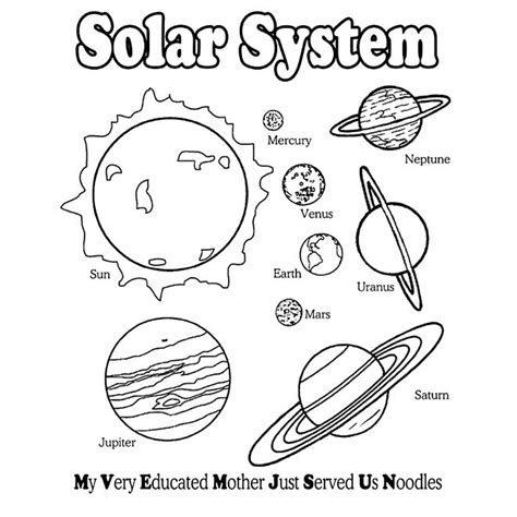 Solar System Coloring Page Make Into A Playdough Mat For Coloring Pages Of Solar System