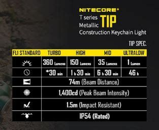 Senter Turbo Light nitecore tip senter led mini usb rechargeable cree xp g2