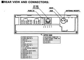 car stereo wire harness diagram get free image about wiring diagram