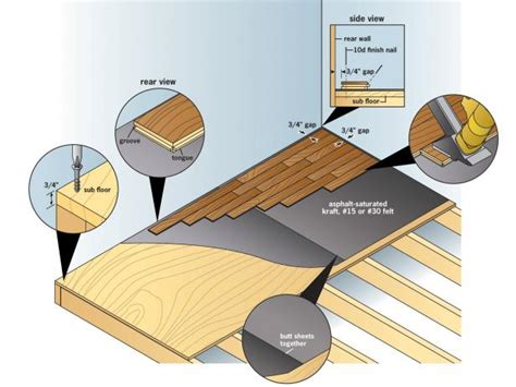 How To Lay A Hardwood Floor how to install prefinished solid hardwood flooring how