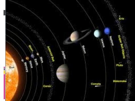 planetary properties and layout of solar system