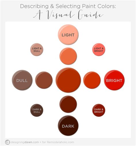 guide to select the paint colors for your home 5 extremely easy steps books remodelaholic a visual guide to describing selecting