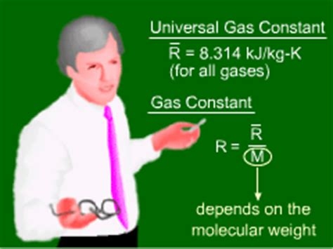 Universal Gas Constant fluids ebook ideal gas law