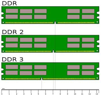 Ram Ddr1 Terbaru harga memory ram ddr2 dan ddr3 terbaru terlengkap needsindex