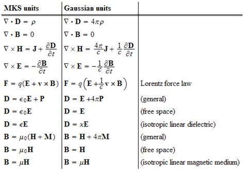 Meaning Of Letters In Physics by Phy650 Htm