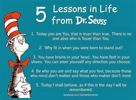 Dr Seuss Happy Birthday To You Quotes Stories By Mina Khan Happy Birthday Dr Seuss Thanks For