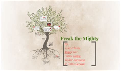 freak the mighty book report the stepping stones to being cool by k on prezi