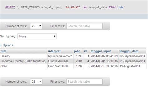 mysql date format b cara menilkan format select datetime tanggal di mysql