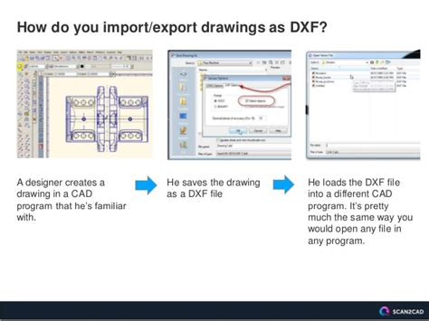 eps format to dwg dxf versus dwg a comparison of vector graphic file formats