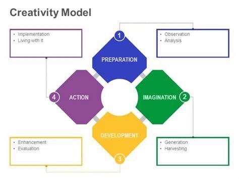 kotter team building ppt model etame mibawa co