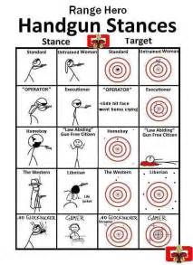 how to shoot a handgun handgun marksmanship fundamentals for real situations books shooting stances hobbies guns weapons and