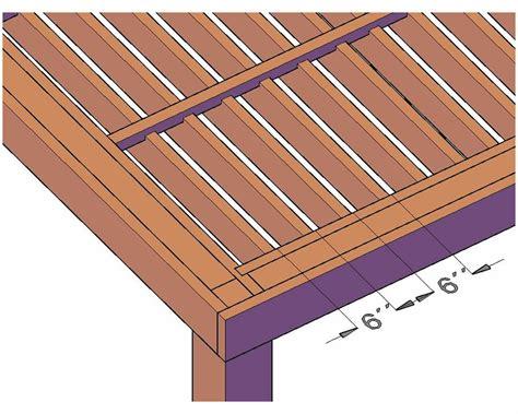 silverado roof rafter spacing