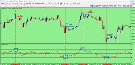 simple swing trading strategy simple trading strategies that work pdf london time