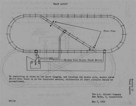 this layout in american flyer reverse loop layout traindr