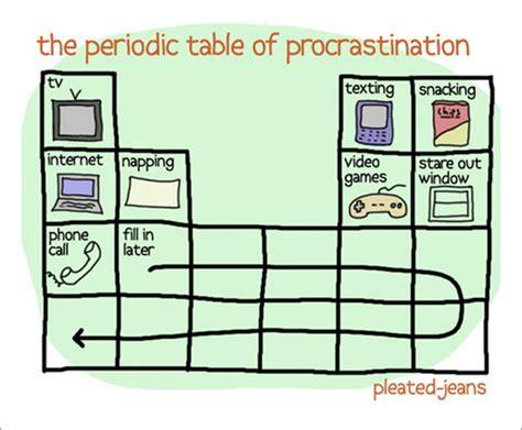 Periodic Table Joke by Productivity