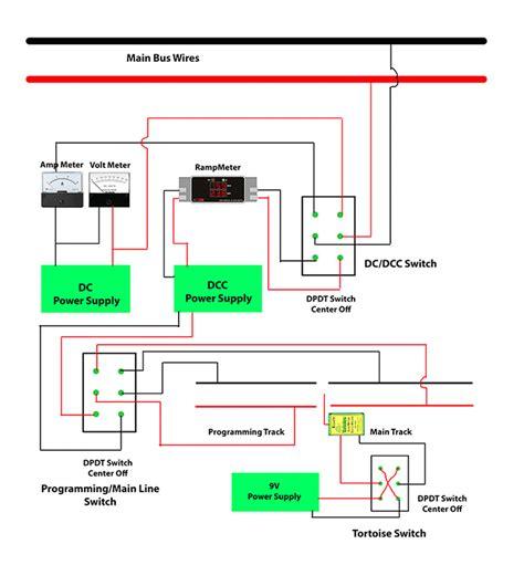 wiring  layout  dcc  dc model railroad hobbyist magazine