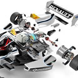 Electric Race Car Engine Formula E Racing S Most Advanced Series Explained