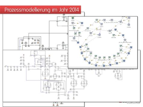 bpmn diagram best practices bpmn 2 0 best practices patterns f 252 r die