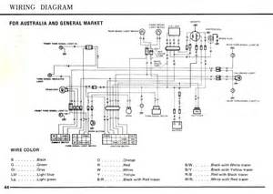 scale load cell wiring diagram scale free engine image for user manual