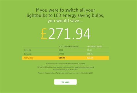 light bulb cost calculator light bulb cost calculator uk decoratingspecial com