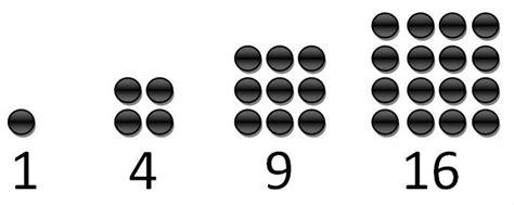 numero cuadrado los n 250 mero cuadrados y triangulares ciencia y educaci 243 n