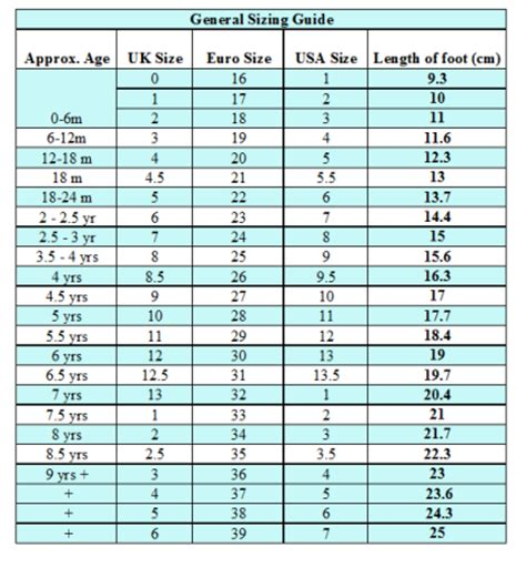 nigerian shoe size chart south african shoes size style guru fashion glitz