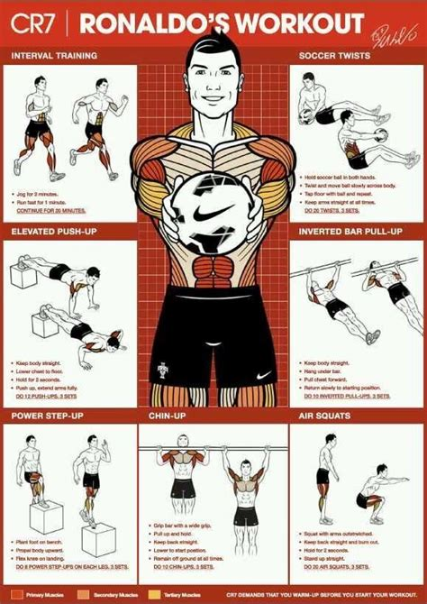 cristiano ronaldo workout so doing this fitness and