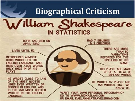 shakespeare biography quick facts as you like it by w shakespeare