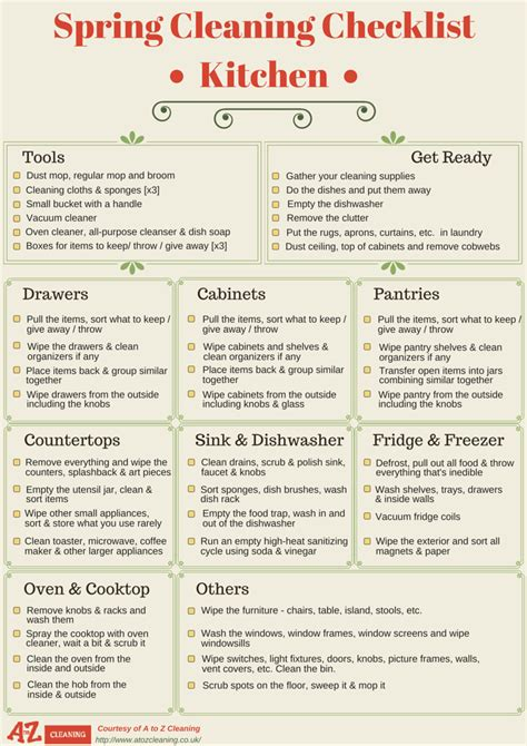 spring cleaning meaning spring cleaning tips kitchen checklist a to z cleaning