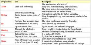 Woodward Table Prepositions For Time Part 2 Using A Borrowed Language