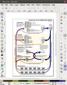 inkscape tutorial flowchart 1000 images about inkscape on pinterest drawing program