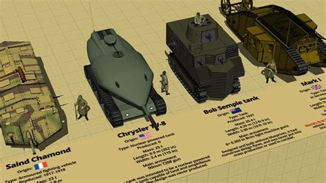 crazy  tanks type  size comparison  youtube