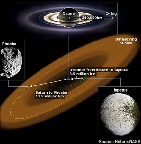 what is saturn ring made of what are saturn s rings made of pics about space