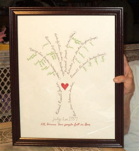 Handwritten Family Tree  Ee  Gift Ee   For Grams  Ee  Th Ee    Ee  Birthday Ee