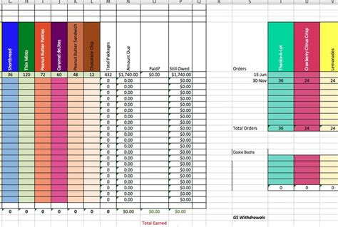 Rebar Calculator Spreadsheet by Rebar Calculator Spreadsheet Wowkeyword