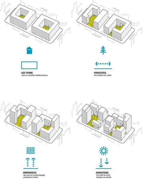 architecture diagram the 25 best architecture diagrams ideas on