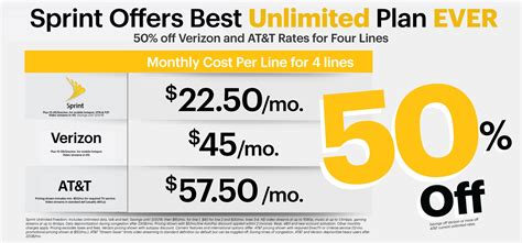 sprint launches best unlimited hd plan business wire