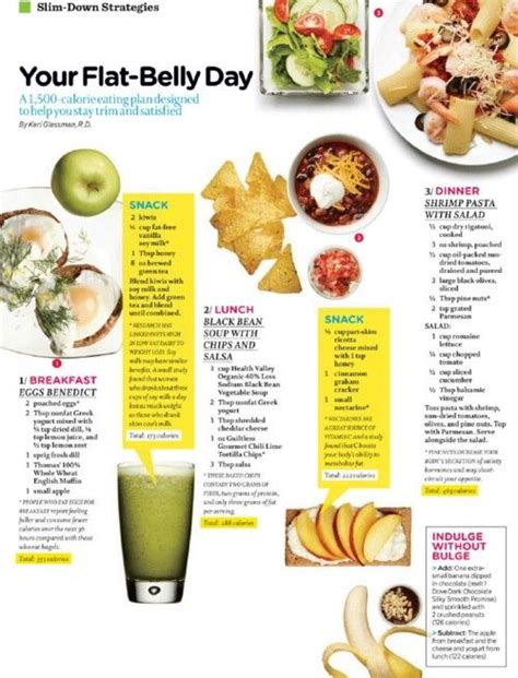 Flat Belly Diet Detox Menu by 25 Best Ideas About Flat Belly Diet On Flat