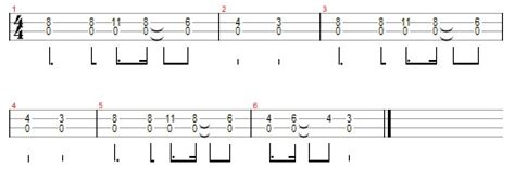 ukulele riffs tutorial the white stripes seven nation army