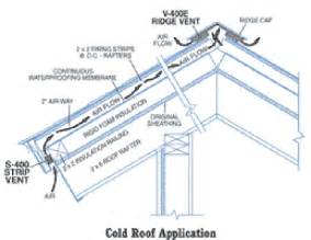 how to insulate vaulted ceiling best way to insulate cathedral from the outside jlc