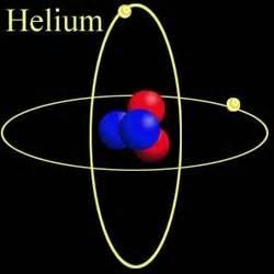 Helium Of Protons Helium 4 Fluids